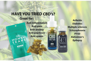 MMJDirect.ca CBD Canabinoid selection