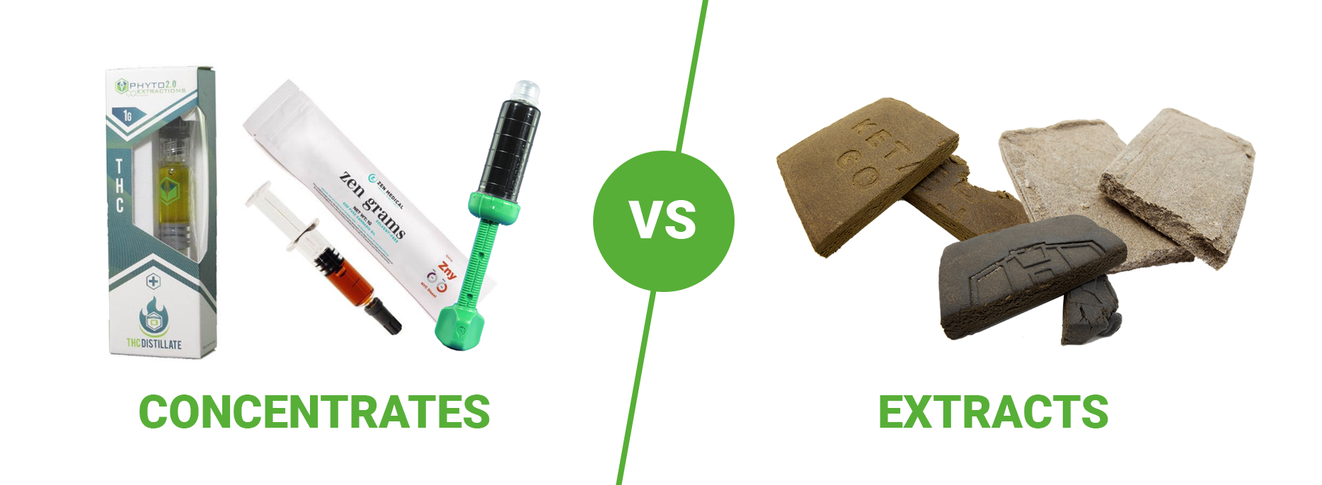 Concentrates vs. Extracts
